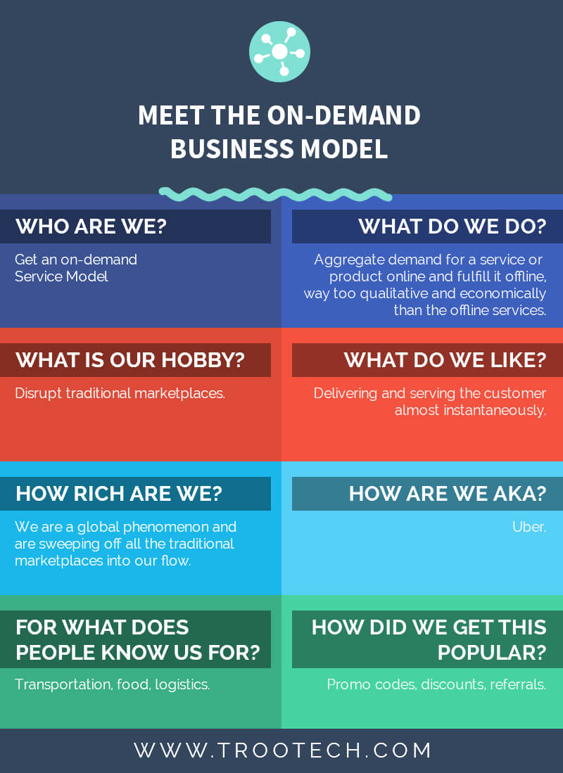 on_demand_business_model_infographics_trootech