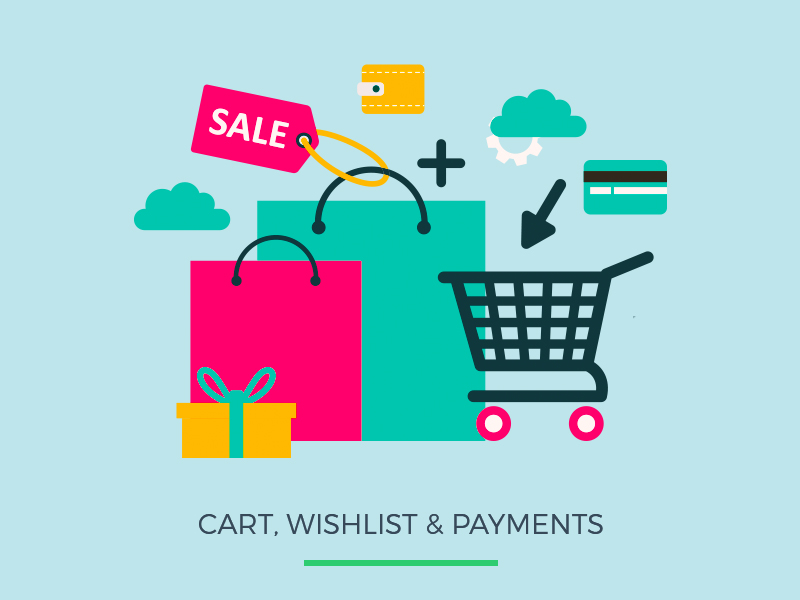 cart, wishlist & payments - TRooTech Business Solutions