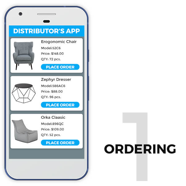 features of retail distributor app ordering - TRooTech Buisness Solutions