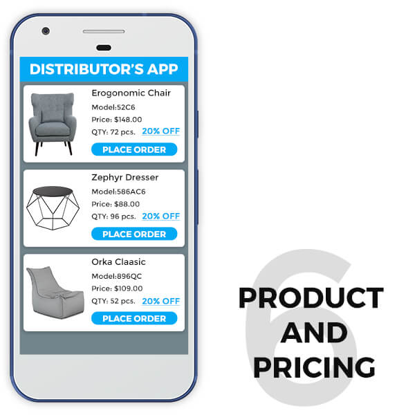 features of retail distributor app product and pricing - TRooTech Buisness Solutions