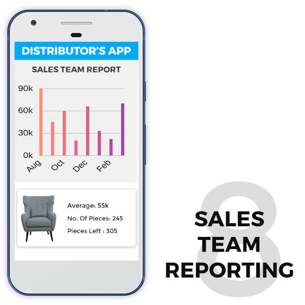 features of retail distributor app sales team report - TRooTech Buisness Solutions
