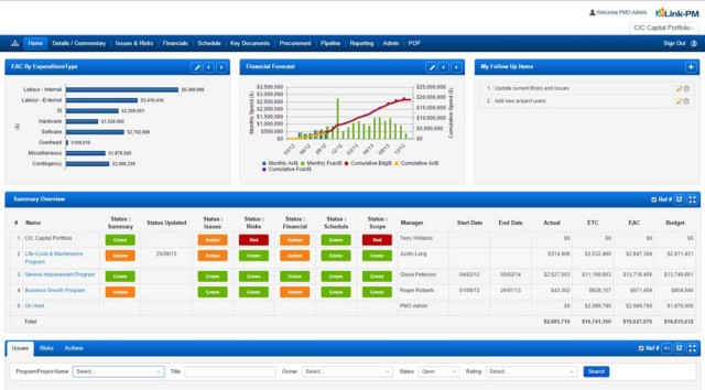 Integrated General Ledger_TRooTech Business Solutions