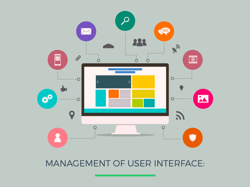 management of user interface-2 - TRooTech Business Solutions