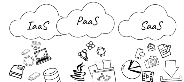 Cloud Application Services (IaaS, PaaS, SaaS)