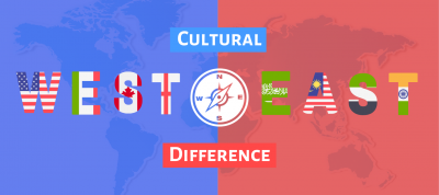 Cross-Cultural Web Design