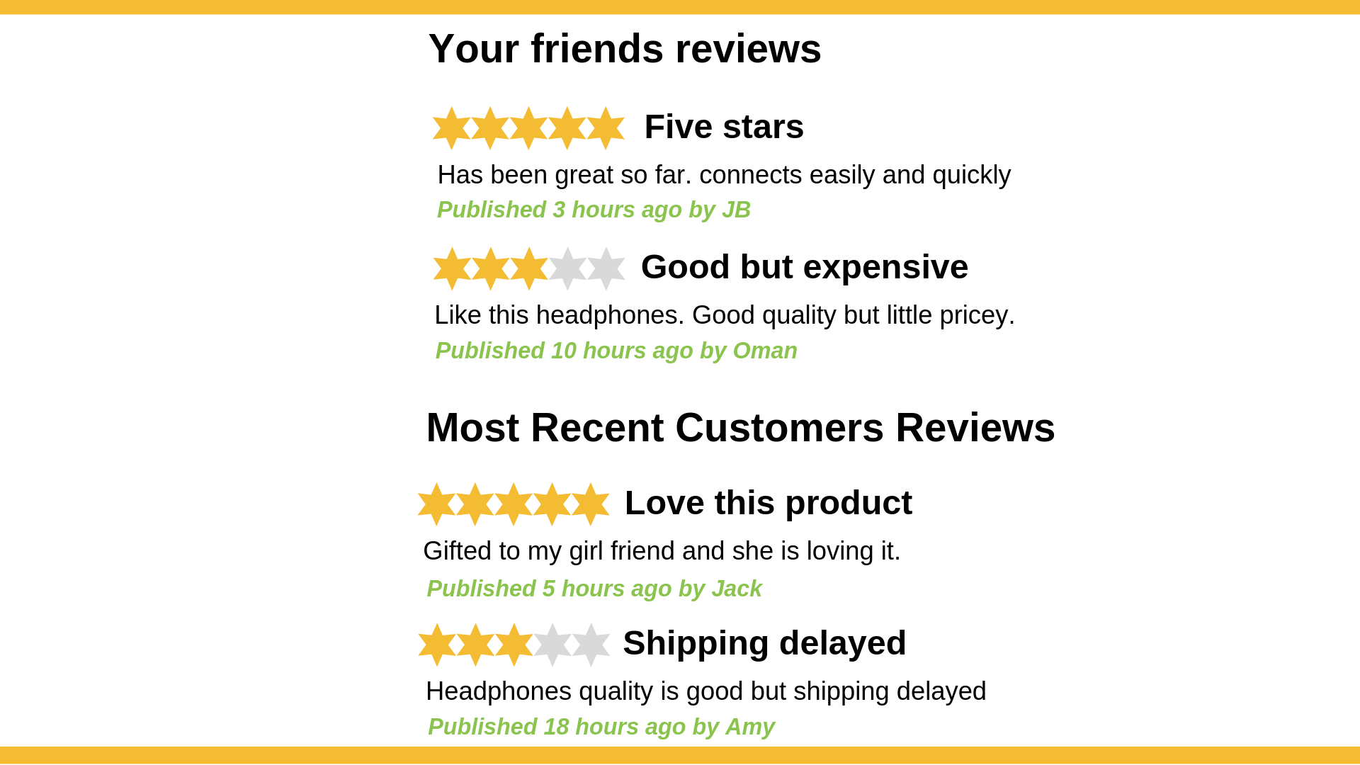 Friends reviews on top is New in eCommerce