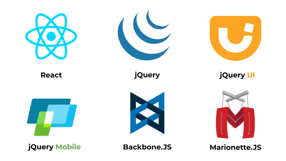Javascript Framework Included in the eventbrite technology stack