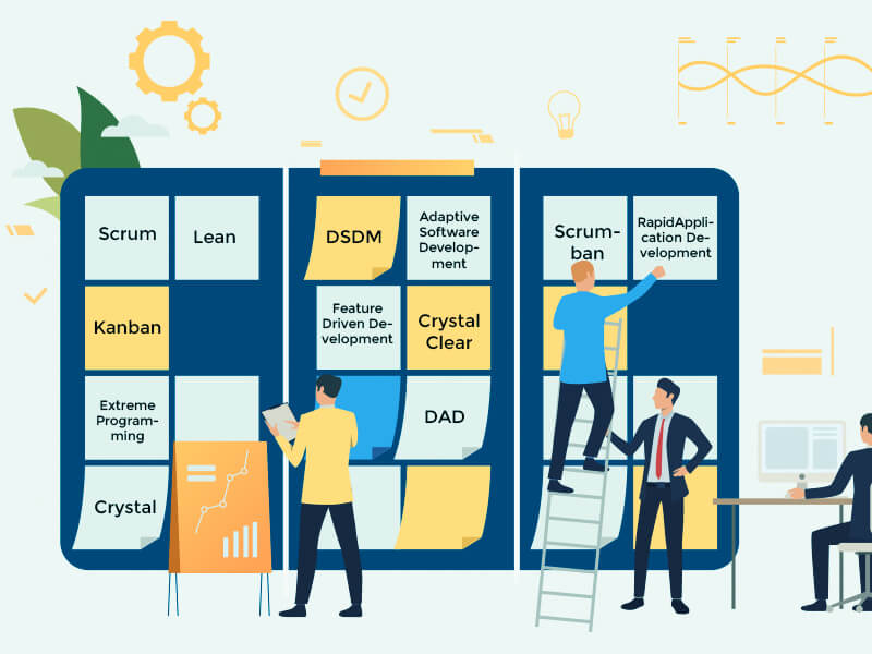 list-of-agile-project-management-methods-trootech-business-solutions