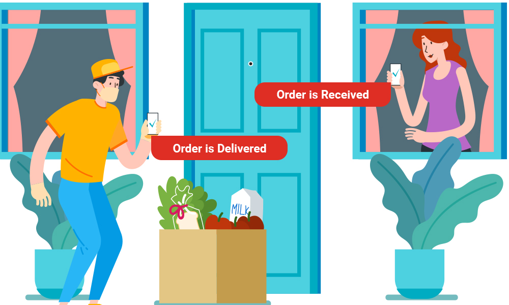 Which companies are Leading the Pack in the Restaurant Pickup-Delivery Service Sector-TRooTech Business Solutions