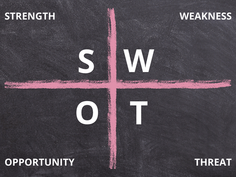 SWOT analysis for VR meditation app-2- TRooTech Business Solutions